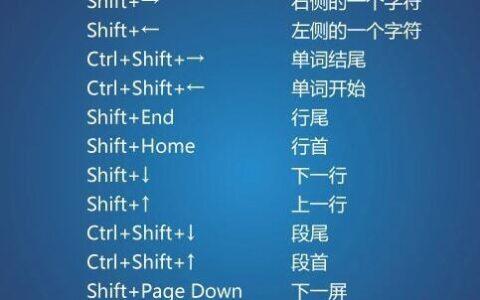 Word文档知识:Word基本操作的快捷键大全